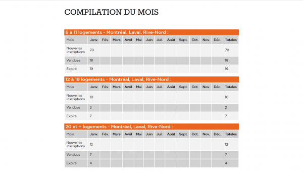 Fichier source PORTFOLIO D Bergeron Compilation du mois